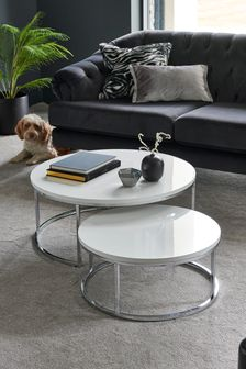 Mode White Gloss Coffee Nest of Tables